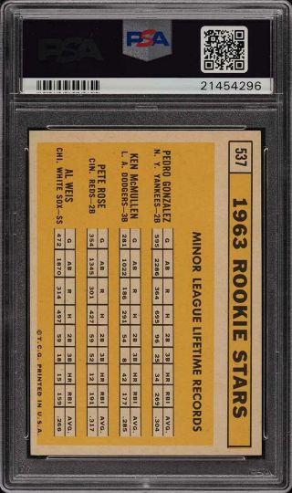 1963 Topps Pete Rose ROOKIE RC 537 PSA 8.  5 NM - MT,  (PWCC) 2