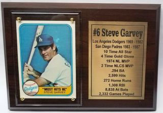 Los Angeles Dodgers Steve Garvey Baseball Card Plaque